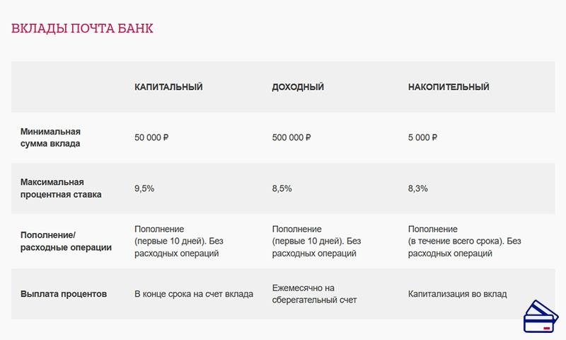 https://zaim-bistro.ru/wp-content/uploads/2017/11/29-11-2017-13-59-30.png