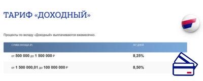 «Доходный» предназначен для клиентов, располагающих суммой от 500 тысяч рублей и желающих получать ежемесячный доход со вложенных средств