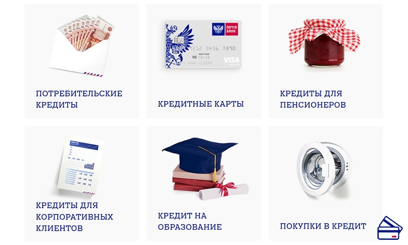 Как оплатить кредит почта банк с другой карты