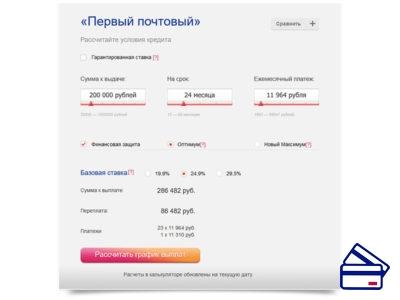 реквизиты юго-западного банка пао сбербанка россии г ростов-на-дону реквизиты