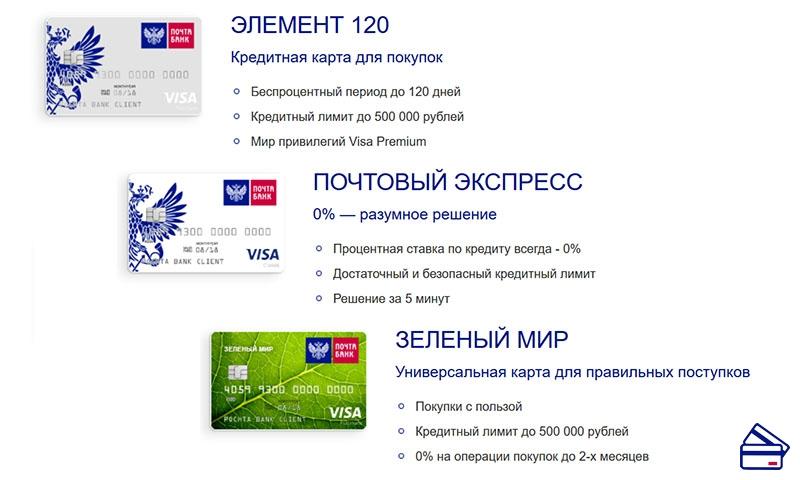Подать заявку в почта банк на кредитную карту