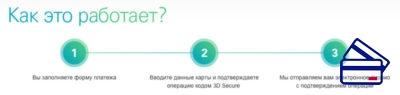 Оплатить обязательства по кредиту можно через интернет. Для этого вам потребуются данные, указанные в договоре, например, его номер. Досрочное закрытие кредита таким способом тоже доступно. Однако банк нужно уведомить об этом заранее.