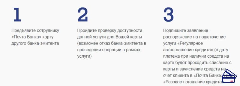 банки которые дают кредит по паспорту без справок о доходах в москве