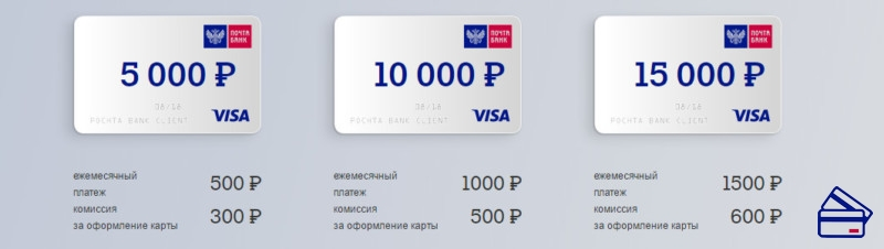 отправлено кредитная карта почтой